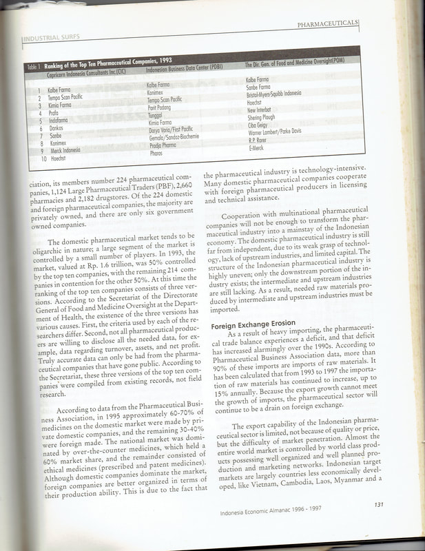Scan of Indonesian Almanac Article on Pharmaceuticals in Indonesia